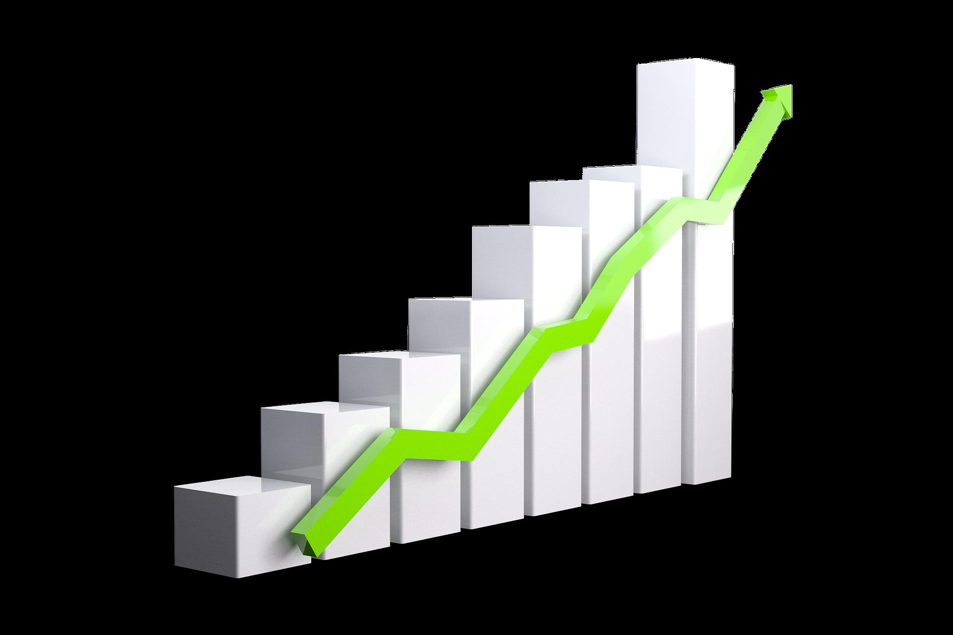 inwestycje długoterminowe